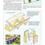 Peco-SYH-19-The-Railway-Modeller-Book-Railway-Modelling-Outdoors-8-page-Book-360565127983-2